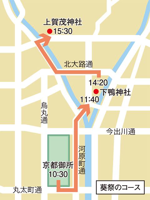 葵祭コース