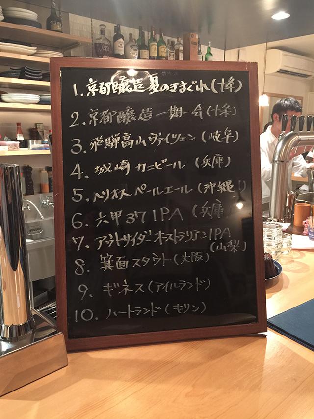 樽生ビール専門店Takumiya2